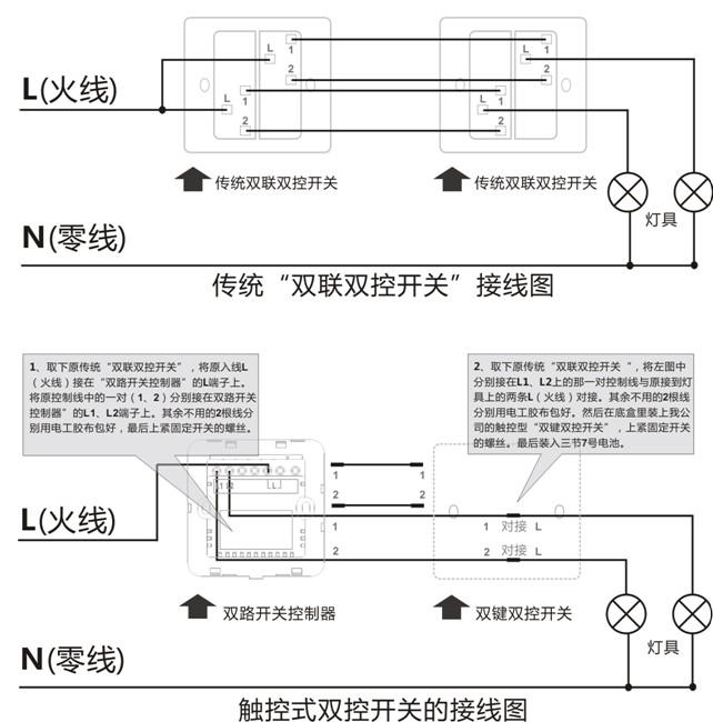 KOTI飞天之舞系列双控开关/场景开关产品展示  水晶面板,外观时尚,触控式操作; 低功耗设计,电池供电,标配电池可供开关正常使用约2年左右; 与KOTI触摸遥控开关并配对使用,实现联动控制功能; 简易式操控,无需复杂设置,即装即用; 具有低电提示功能;